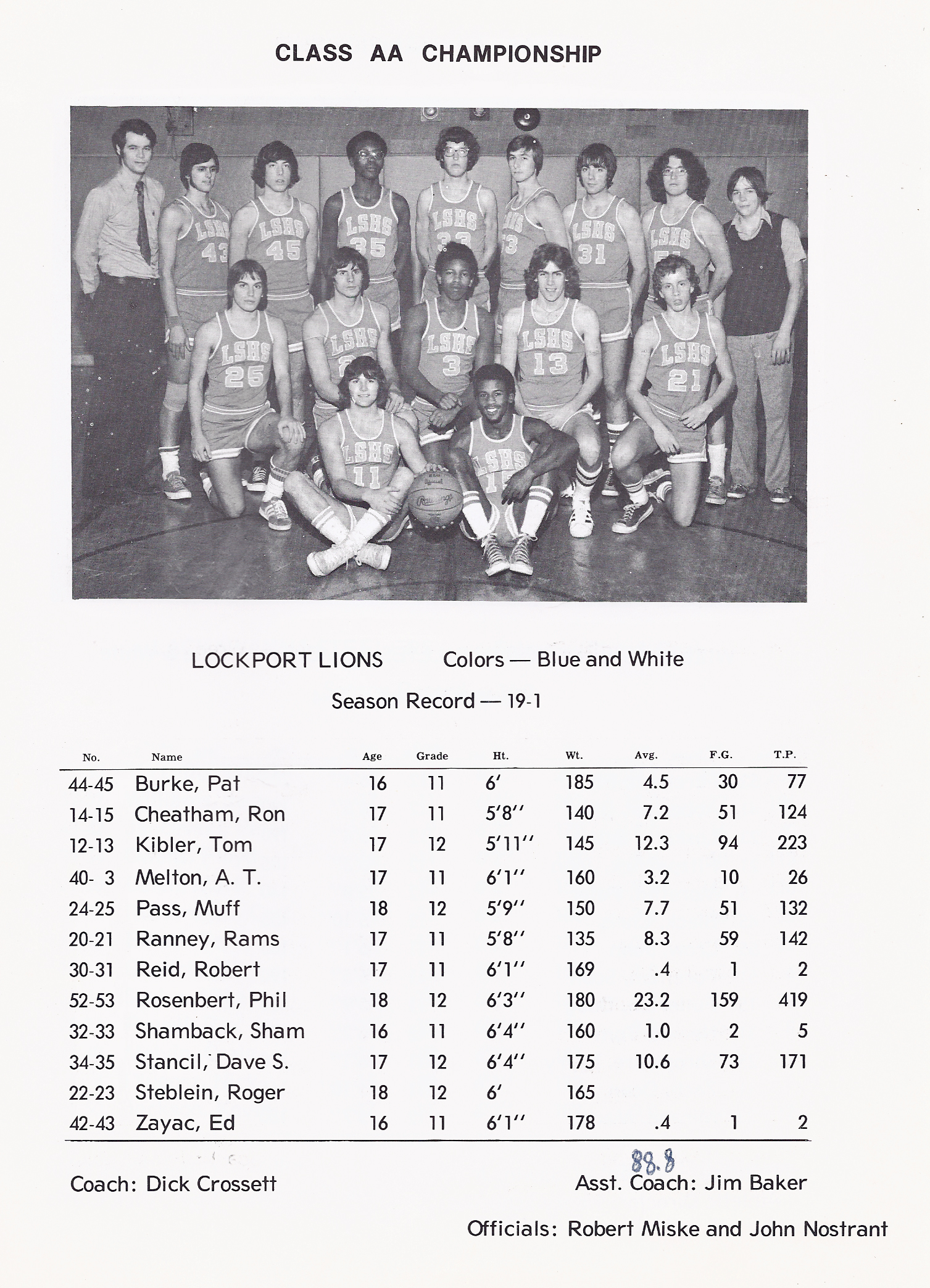 1975Hoops/1975lockport.jpg